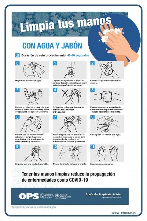 Limpia tus manos con jabon