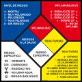 Rombo NFPA Instrucciones