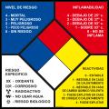 Rombo NFPA Instrucciones y llenado 2 col