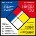 Rombo NFPA Instrucciones y llenado 1 col